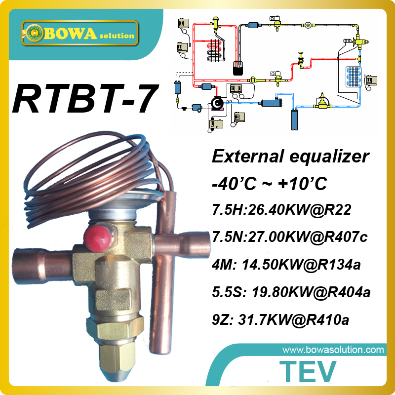 9RT (R410a) cooling capacity bi-flow thermostatic expansion valves with solder tube is used for  cold and hot integrated machine thermo operated water valves can be used in food processing equipments biomass boilers and hydraulic systems