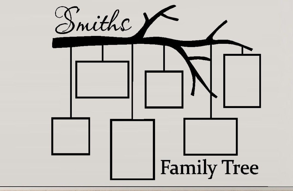 Family Tree with Picture Frames: Custom Name ~ Wall or Window Decal ...