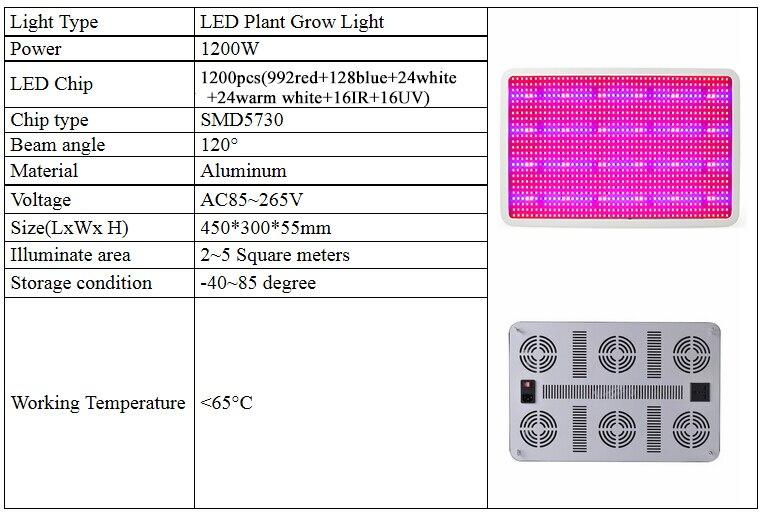 Full Spectrum LED Plant Grow Lights 42