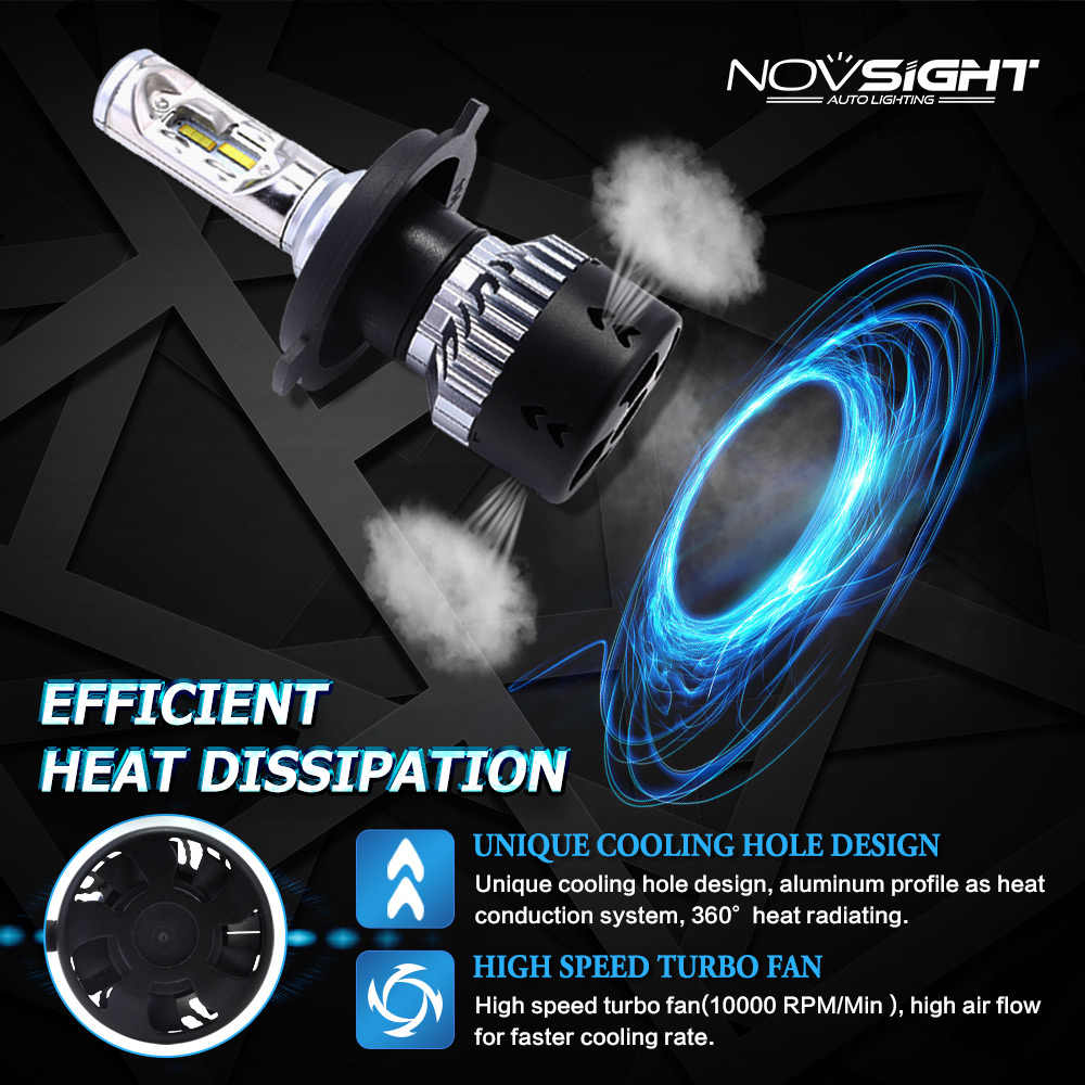 NOVSIGHT 2pcs H1 led h7 led voiture headlight bulbs 10000lm lamp with lens h11 led headlight 6000k 9005 9006 H4 12V Automobiles