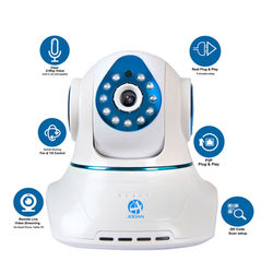 Jooan 770mrb 720p network wireless ip caemra security video surveillance 1 0mp wifi baby monitor two.jpg 250x250