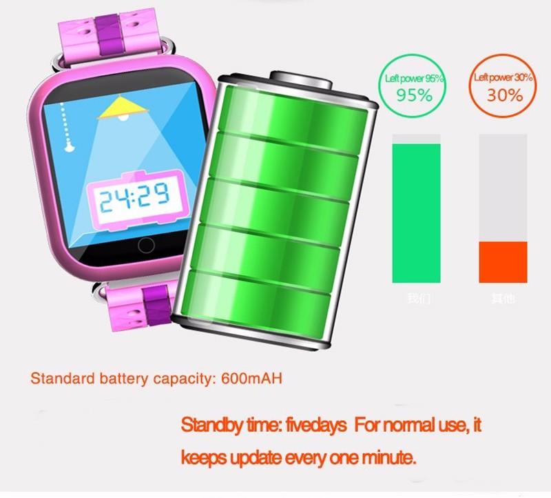 E1222 Q750 Smart Watch GPS-15