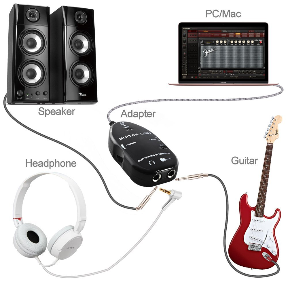 Guitar Interface Converter Link Audio Usb Cable Adapter Led Candle Lightshenzhen Module Circuit Buy Logo 6