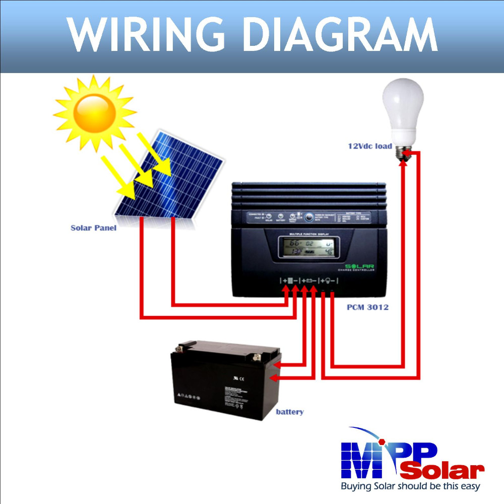 Buy Pcm3012 12v Mppt Solar Charge Controller 25a Wiring Diagram 300w From Reliable Suppliers On Mpp Inc