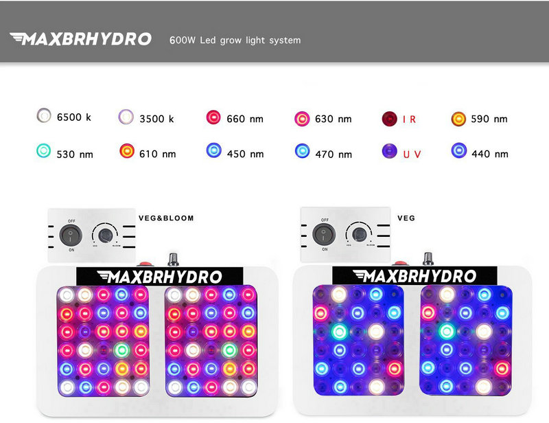 Artpad 600W LED Grow Light Full Spectrum AC 100-240V Dimmable Hydroponic Vegetative Growing Light for Plants White