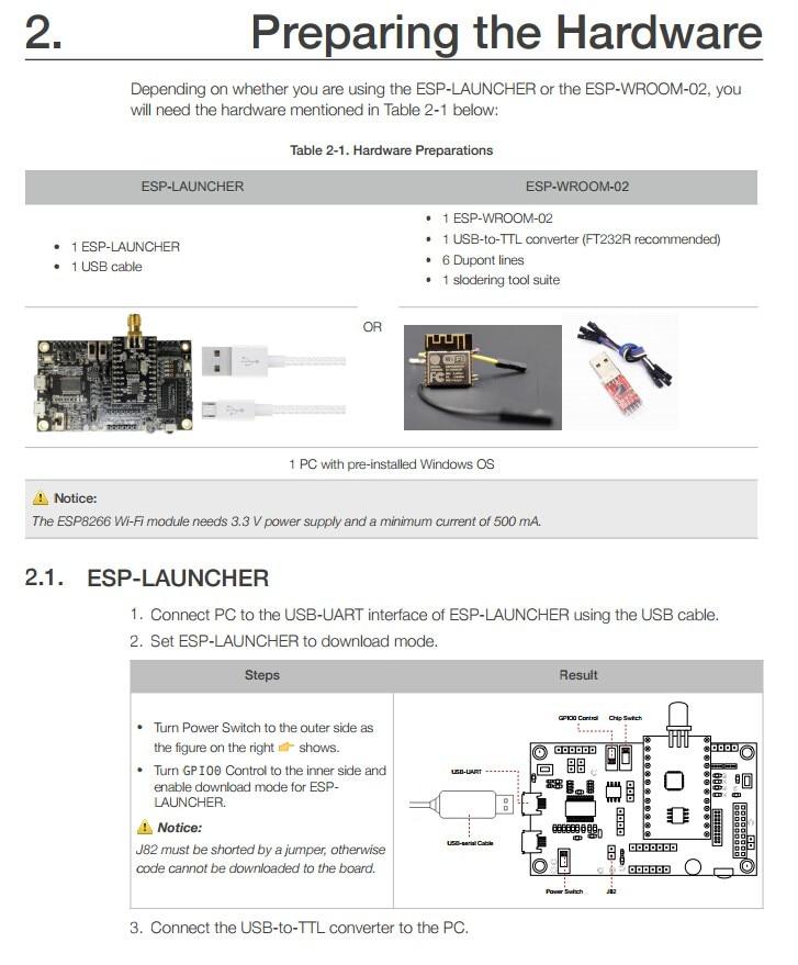 1 pcs lot ESP-LAUNCHER development board ESP8266EX
