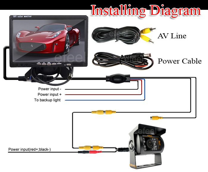Car 7 inch Pillow TFT LCD Color Monitor 2CH Video Input car monitor with IR reverse car 7 inch pillow tft lcd color monitor 2ch video input car car tft lcd monitor wiring diagram at alyssarenee.co