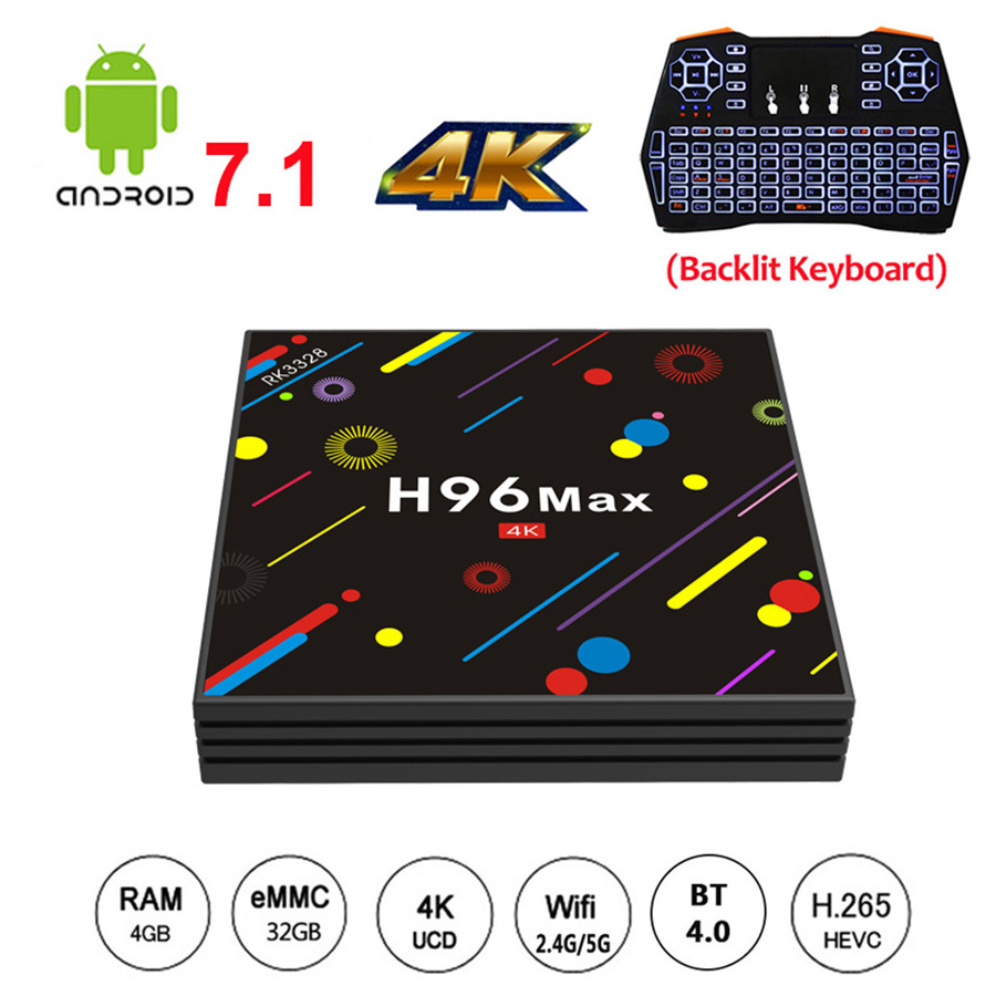 4GB 32GB Android 7.1 OS Smart TV Box H96 MAX H2 RK3328 5G Wifi 3D 4K H.265 HD 1080P Smart Media Player Bluetooth 4.0 Set Top Box
