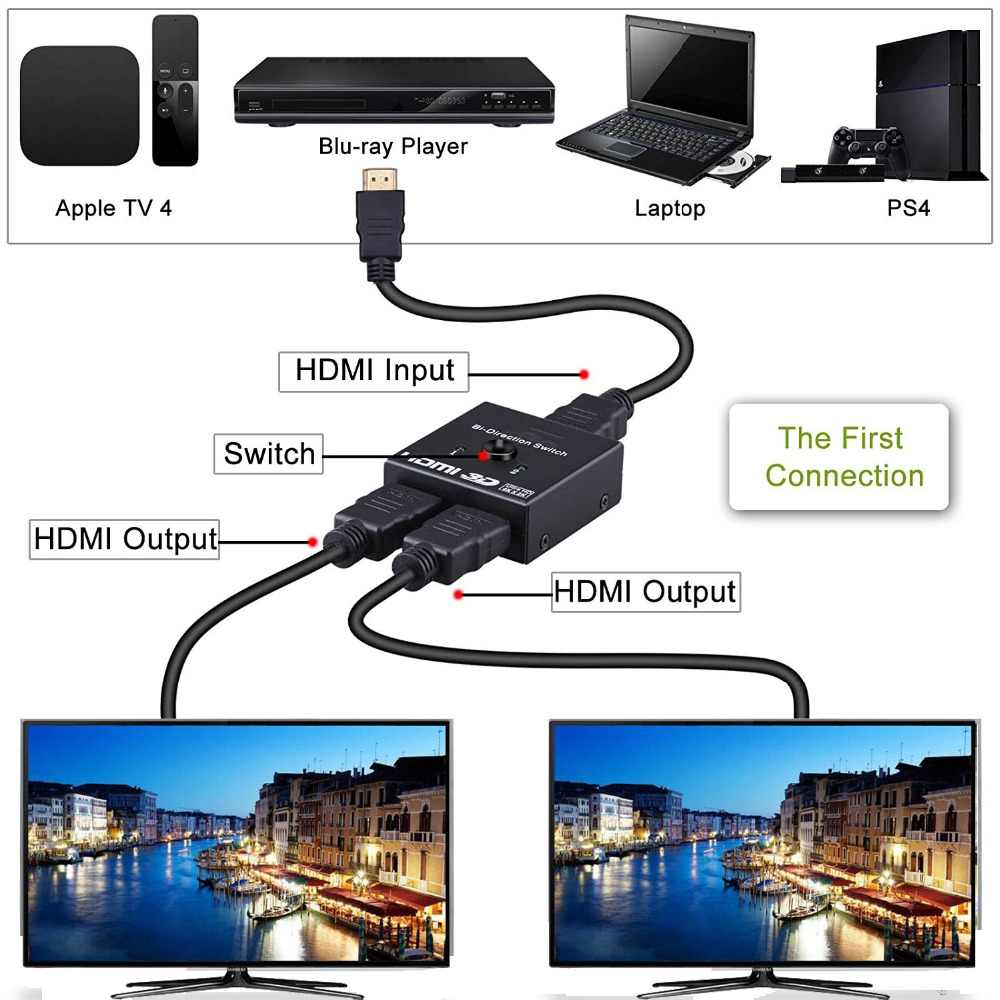 Puzhijie 2x1 Or 1x2 2 Ports Ultra Hd 4k 60hz Hdmi Bi Directional Switcher With Hdcp Passthrough For Hdtv Dvd Dvr Hdmi Splitter Hdmi Bi Directional Hdmi Switcherswitcher Hdmi Aliexpress