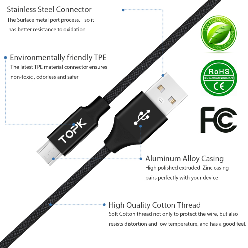Awesome Wire Usb Cable For Printer Sketch - Schematic Diagram Series ...