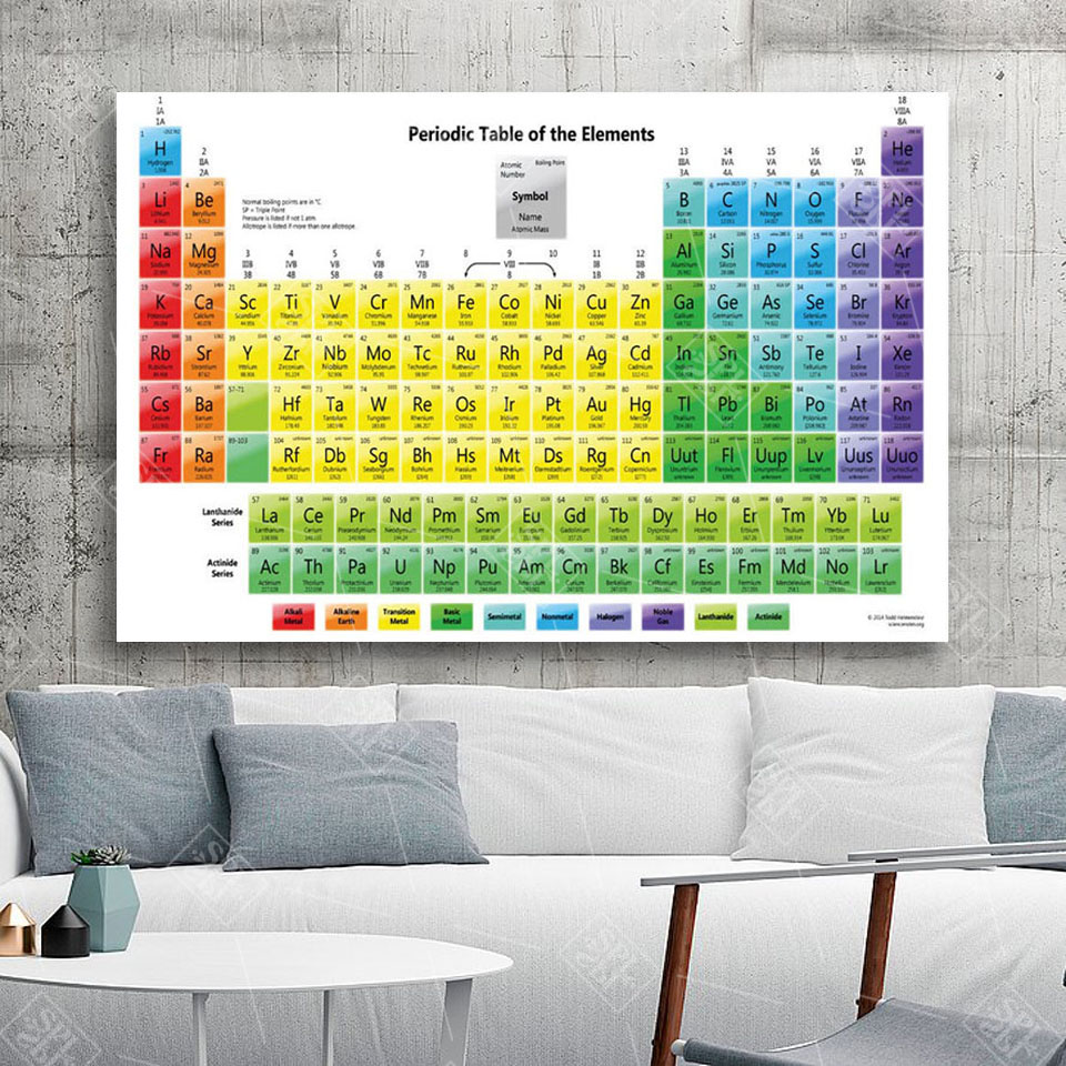 Periodic Table of the Elements Room School Art Wall Cloth Print Poster 7