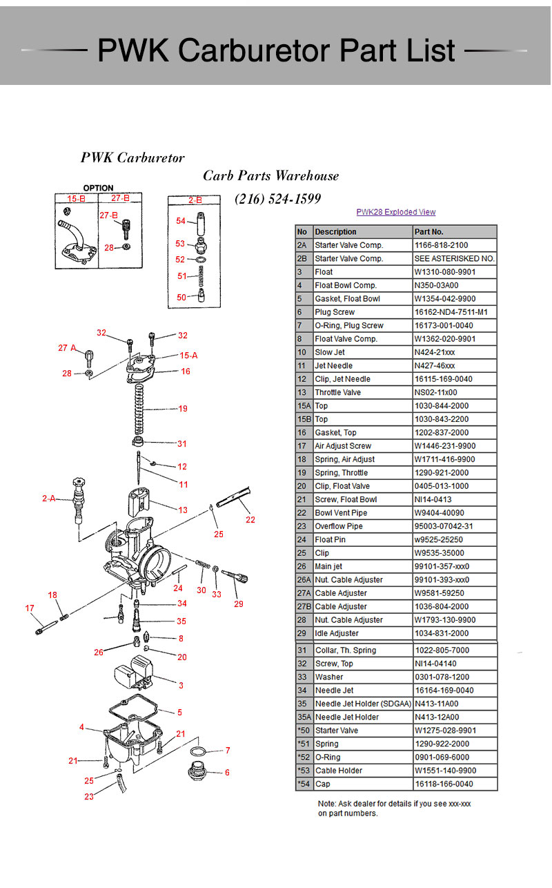 Free Shipping Zsdtrp Pwk 24 26 28 30 32 34 36 38 40 Mm Motorcycle Sportster Wiring Diagram Further Kawasaki Keihin Cv Carburetor The Following Original Document Is Only Reference