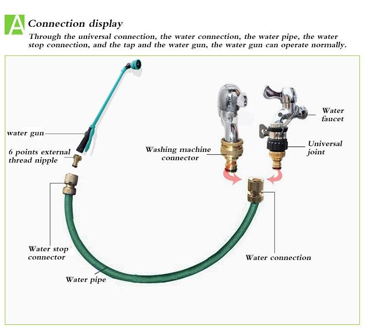 pressão pistola de lavadora de energia multifunction