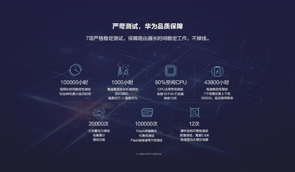 Original Huawei Q2 2.4GHz 300Mbps 5GHz 867Mbps Dual Band High Speed Wireless Router Set 1750m 11ac Gigabit Wireless Router (3)