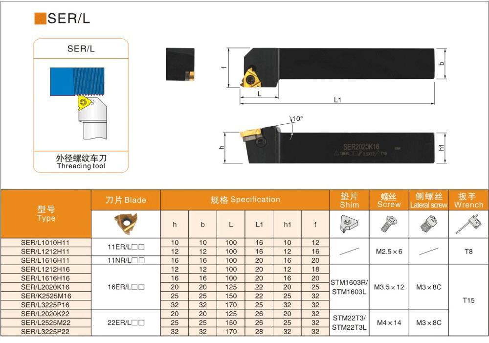 OYYU SEL SEL2525 SEL2525M16 menetvágó esztergatartó 16ER betétes - Szerszámgépek és tartozékok - Fénykép 6