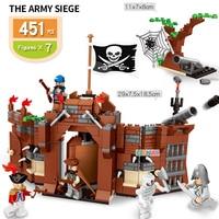 https://ae01.alicdn.com/kf/HTB1WrmfavvsK1Rjy0Fiq6zwtXXam/MOCทหารCaribbean-Pirate-Building-Blocksของเล-นเด-กต-วเลขการกระทำArmy-Siegeโจรสล-ดปราสาทเด-กว-นเก-ดของขว-ญ.jpg