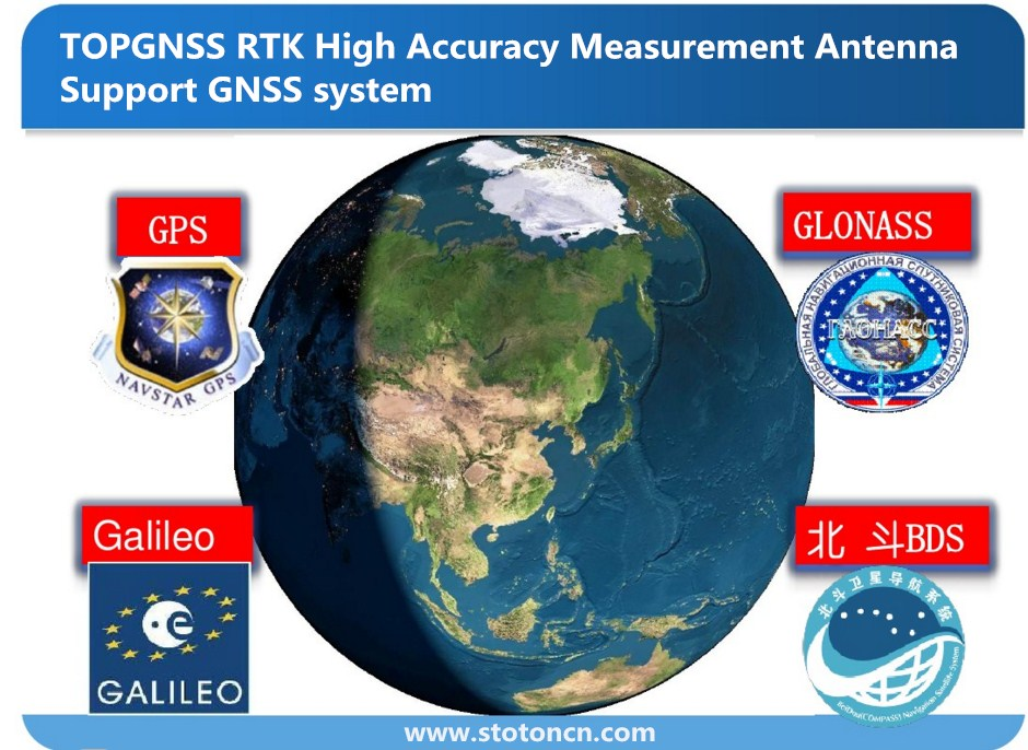 TOPGNSS RTK High Accuracy Measurement Antenna