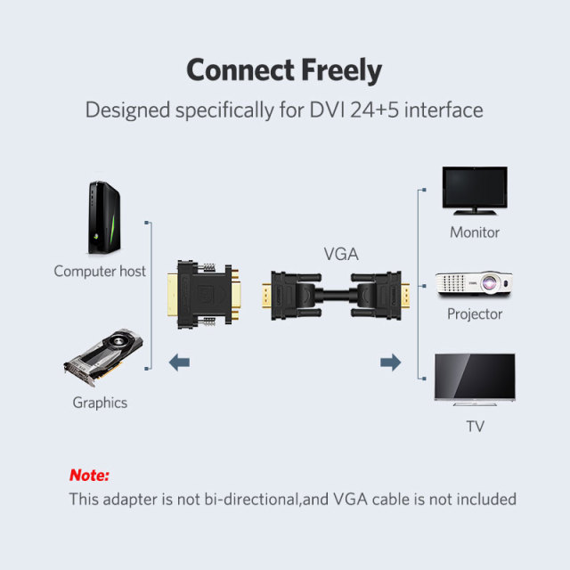 DVI to VGA Adapter for HDTV Projector