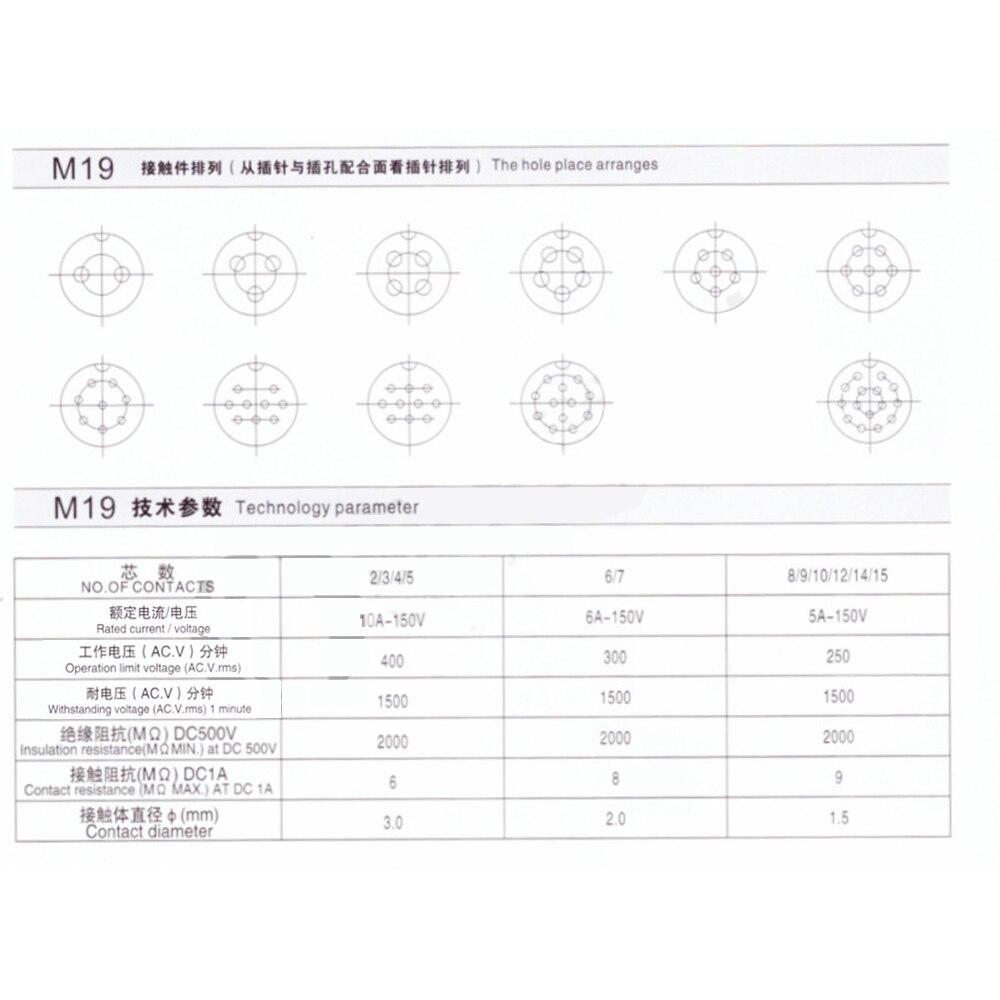 航空插头GX20规格书 (2)