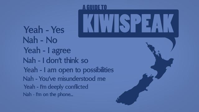 Online Shop a guide of kiwispeak new zealand funny Poster Home