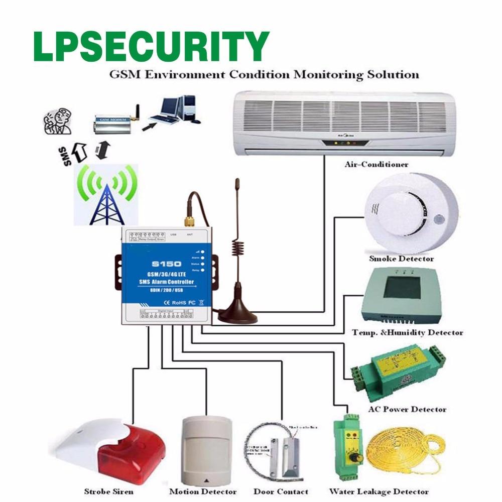 240vac 3a Security Alarm Controller Gsm Sms Rtu Controller