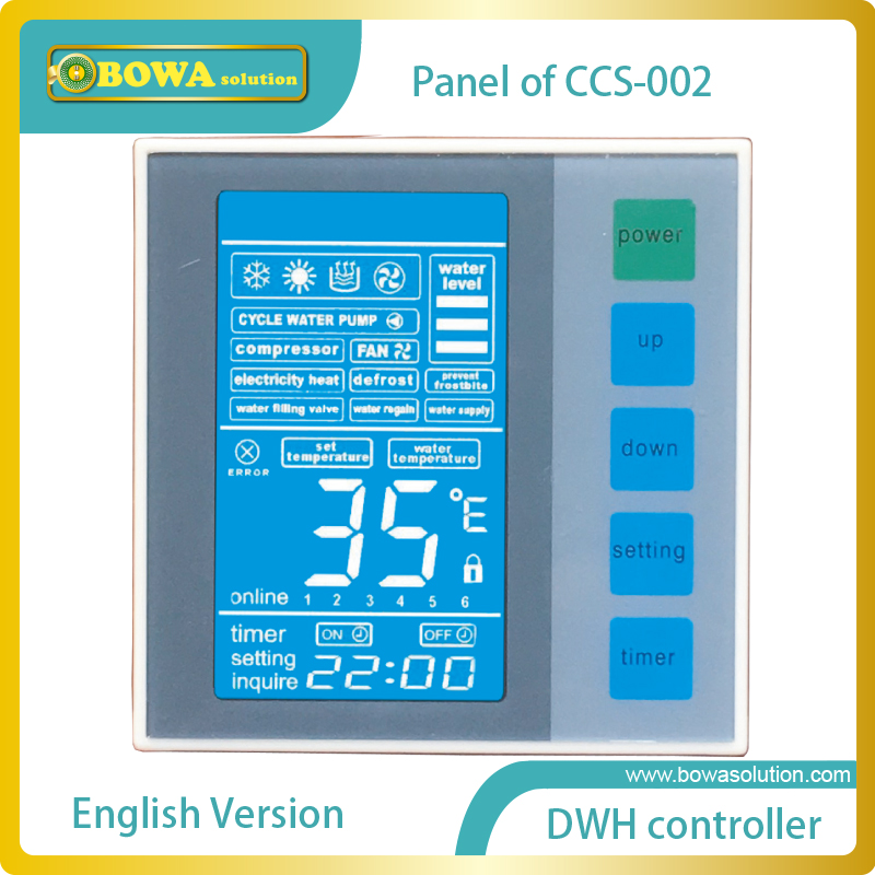 domestic controller (DHW), Set