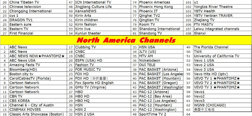 Free LIVE TV Channels 9