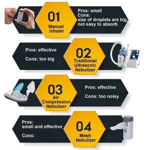 Image 5 - Портативный ультразвуковой ингалятор для астмы, PA15