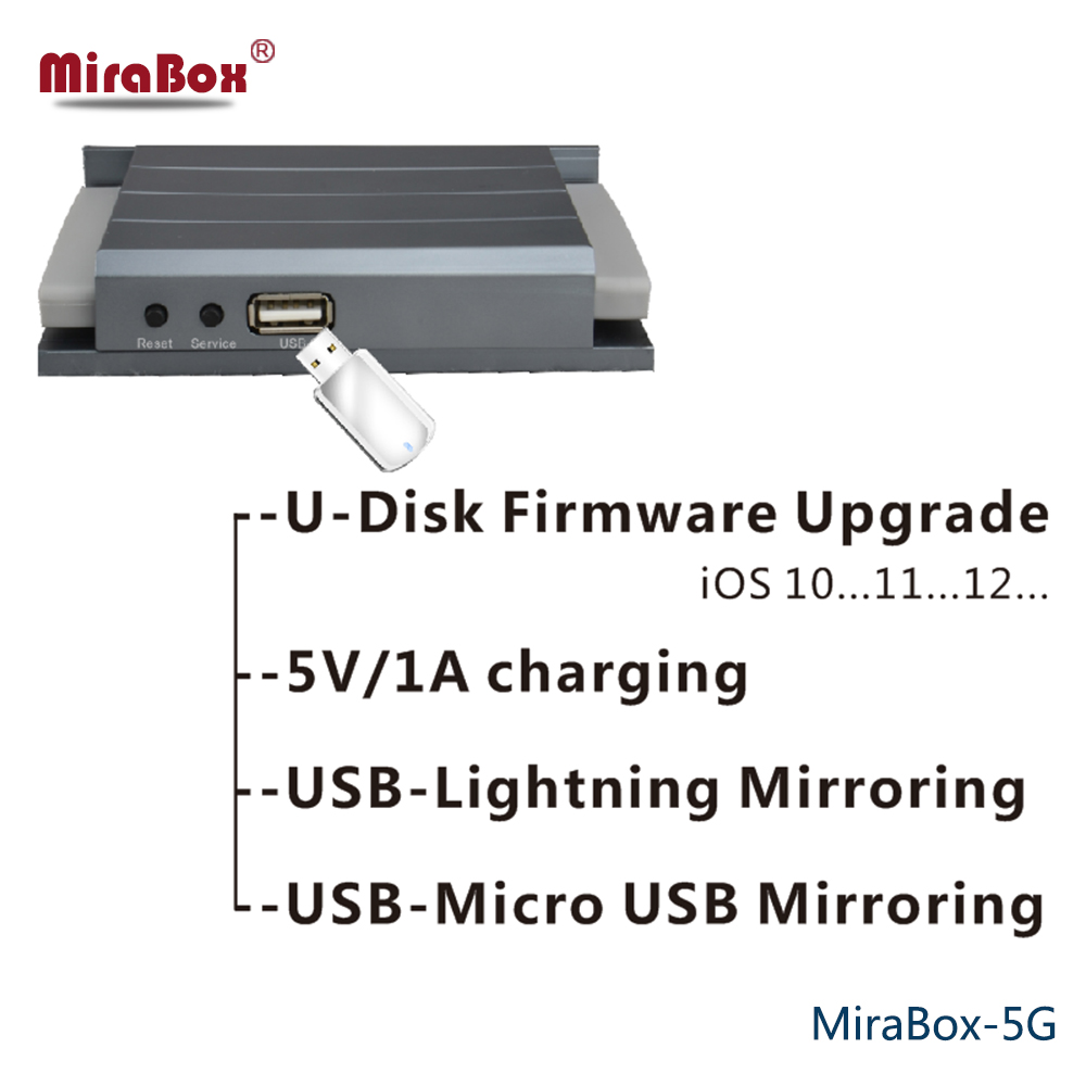 5V Home 12V Car MiraBox 5G Wireless Car MirrorLink Support miracast Allshare Cast sdr With USB RCA port Dual Band Mirroring