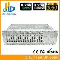 Бесплатная доставка DHL 3u стойки 16 Каналы H264 H265 HDMI Кодера IPTV H.265 H.264 Аппаратные средства RTSP RTMP UDP кодер для live Streaming