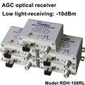 AGC receptor óptico con poca luz-recepción-$ number dbm