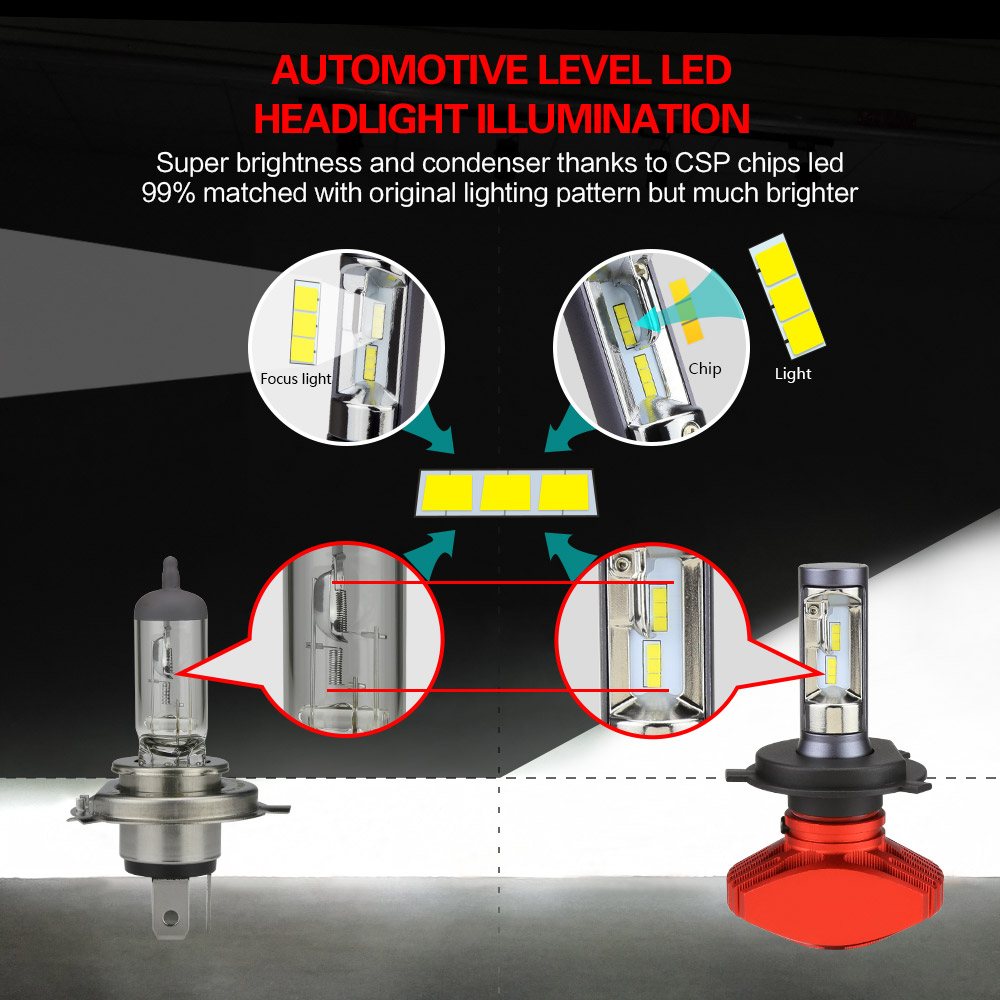 Zdatt H4 H7 Led H11 H1 9005 HB3 9006 HB4 9003 HB2 H3 H8 H9 Headlight Bulb Car Light 24V 12V Automobiles 6000K CSP 80W 8000LM/Set