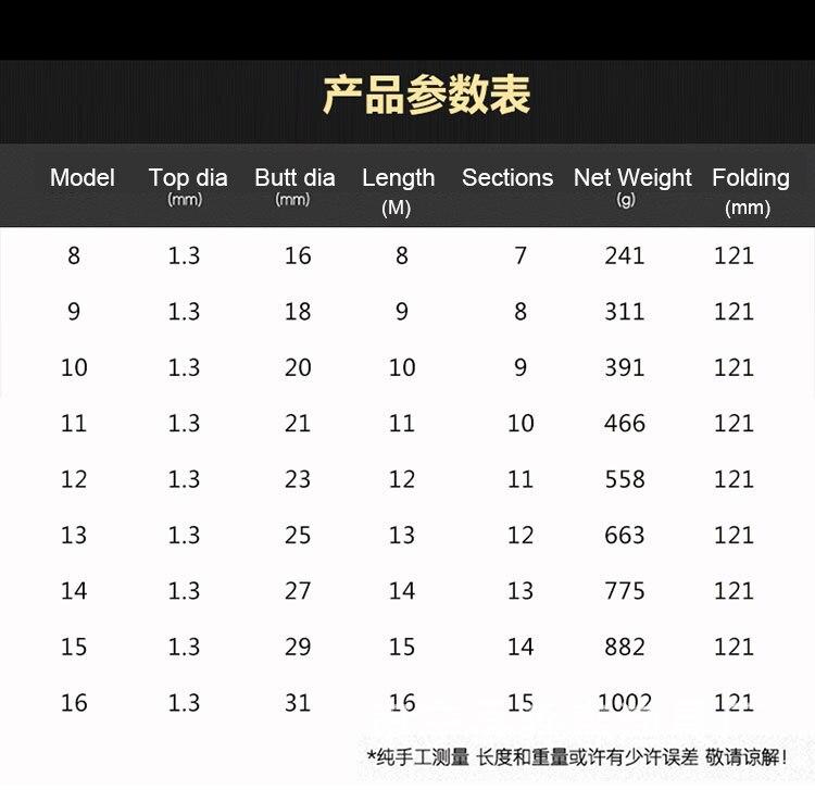 8 M-16 M longa seção de alto