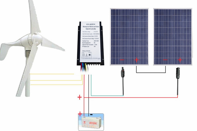 USA EU AU Stock No Tax No Duty 24V 600W/H Hybrid System Kit 400W Wind Turbine Generator 200W PV Solar Panel Home