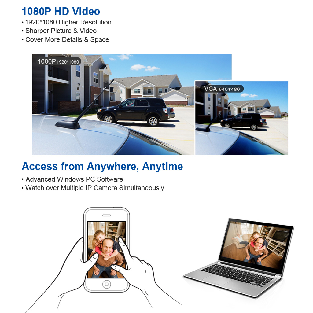 Szsinocam H 264 HD 1080P 2 0 Megapixel Security CCTV P2P Waterproof POE IP  Camera Recorder EU