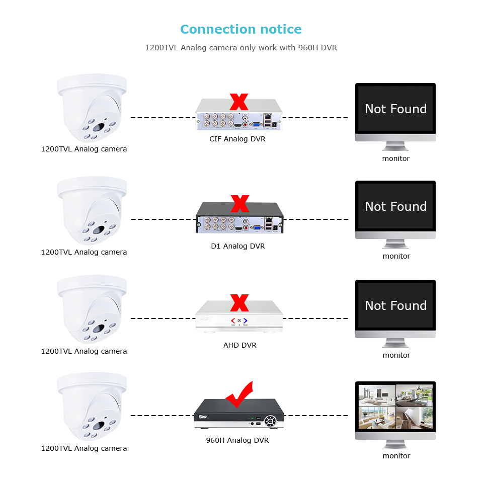 newest 960h 1200tvl hd analog cctv camera infrared outdoor indoor rh aliexpress com Camera Wiring Schematic Camera Wiring Schematic
