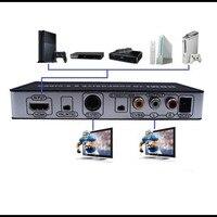EDAL HDMI To TV Composite RCA AV S Video Converter Include AV S Video Cables AC