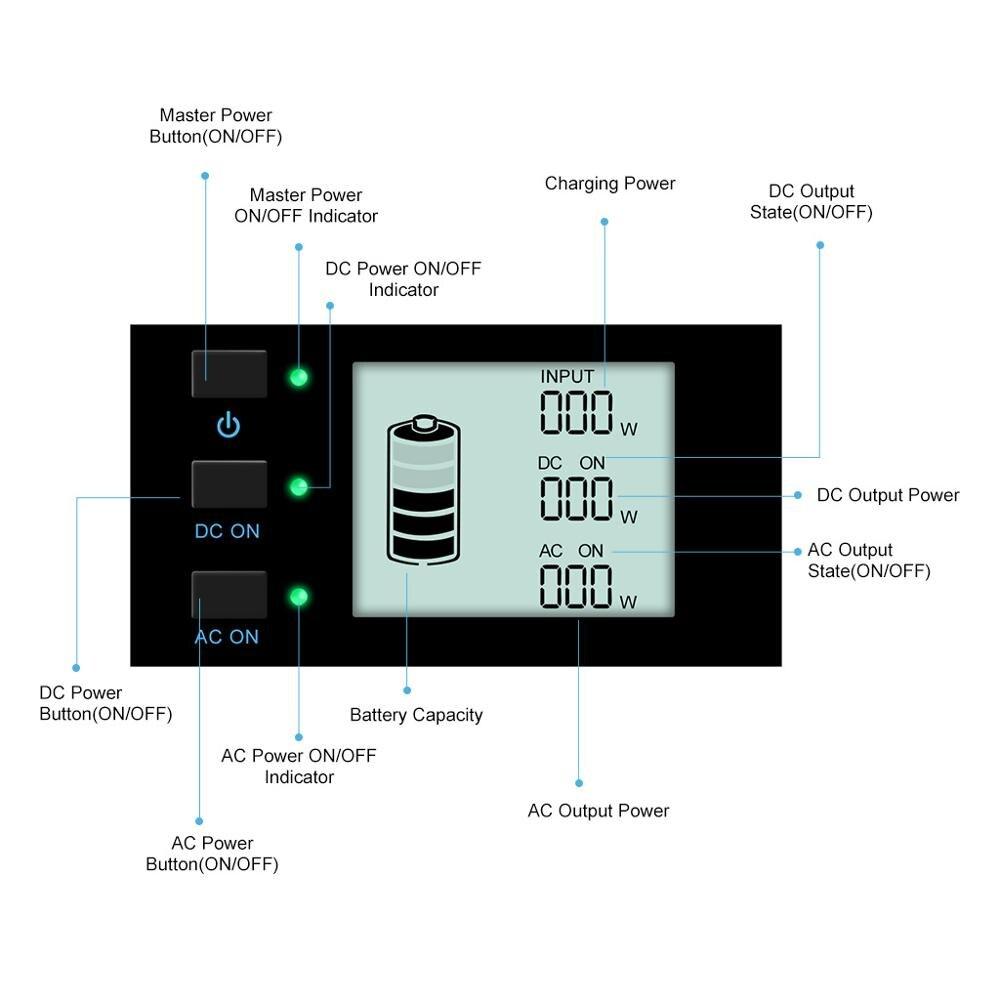 Suaoki ps5b 400wh portátil estação de alimentação 5 saídas bateria recarregável 4 usb carregador ac 220 v 600a ir para iniciantes - 5