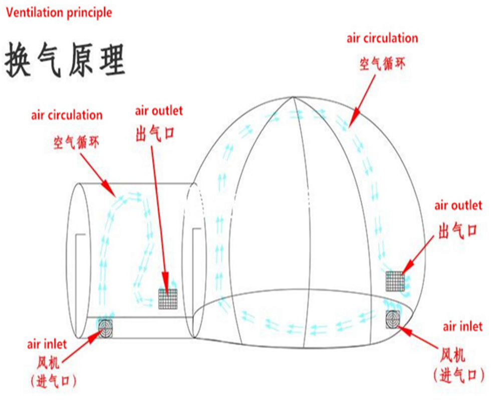 3m pvc good show giant clear dome tent used outdoor inflatable 3m pvc good show giant clear dome tent used outdoor inflatable igloo beach tent promotional high quality inflatable tent camping in inflatable bouncers from pooptronica