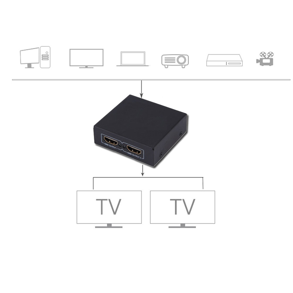 5PCS HDCP 1080P 1 in 2 Out HDMI Splitter Amplifier Dual Display For HDTV DVD PS3 oem 5pcs ps3 400aaa for ps3