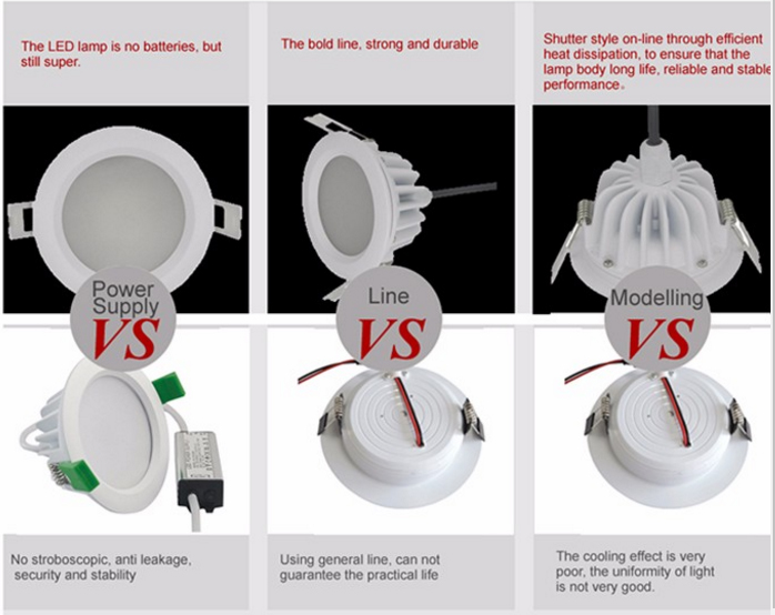 China downlight 1w Suppliers