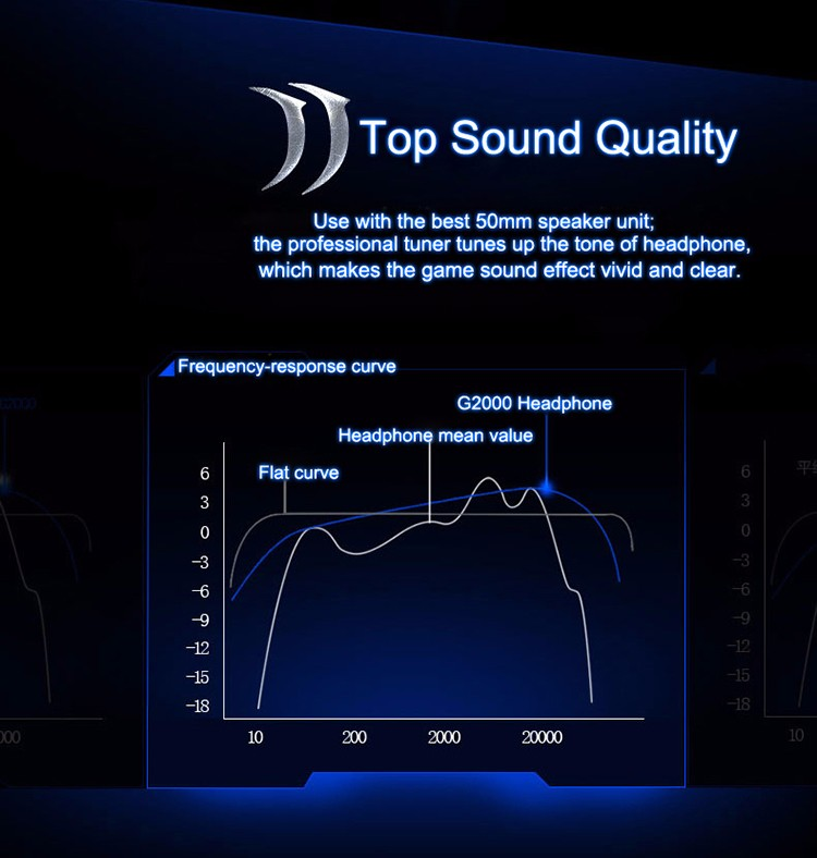 EACH G2000 Over-ear Gaming Headphone Headset Earphone With Mic Stereo Surrounded Bass LED Light For PC Game (31)
