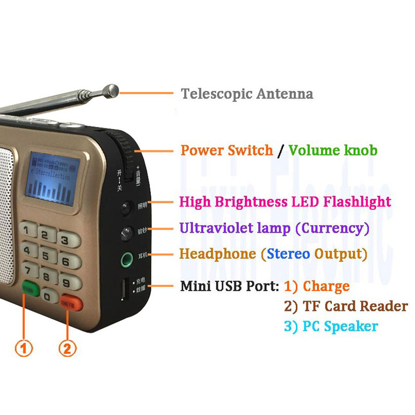 Rolton W505 MP3 WMA WA Player Mini პორტატული - პორტატული აუდიო და ვიდეო - ფოტო 4