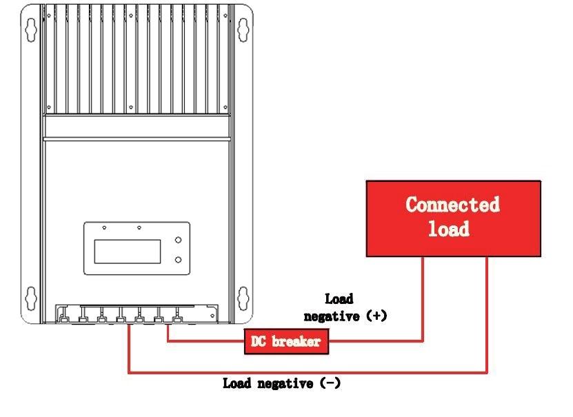 Regulador solar MPPT Sistema Solar del panel de la rejilla uso 45A MPPT-4415 12 V 24 V 48 V tipo de auto - 4