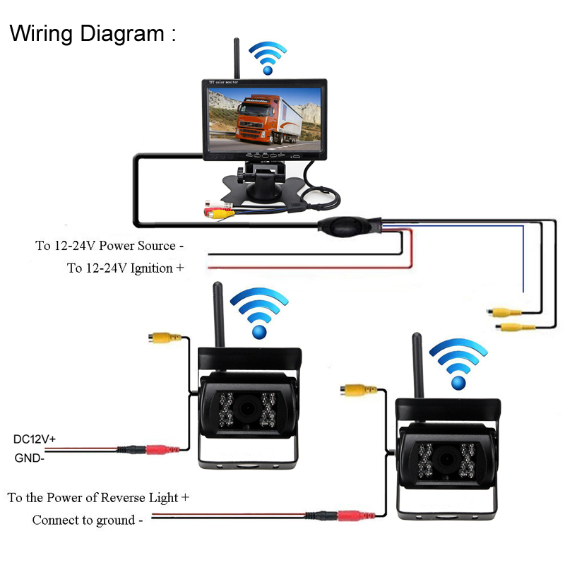 Famous Ir Camera Wiring Diagram Pictures - Schematic Diagram Series ...