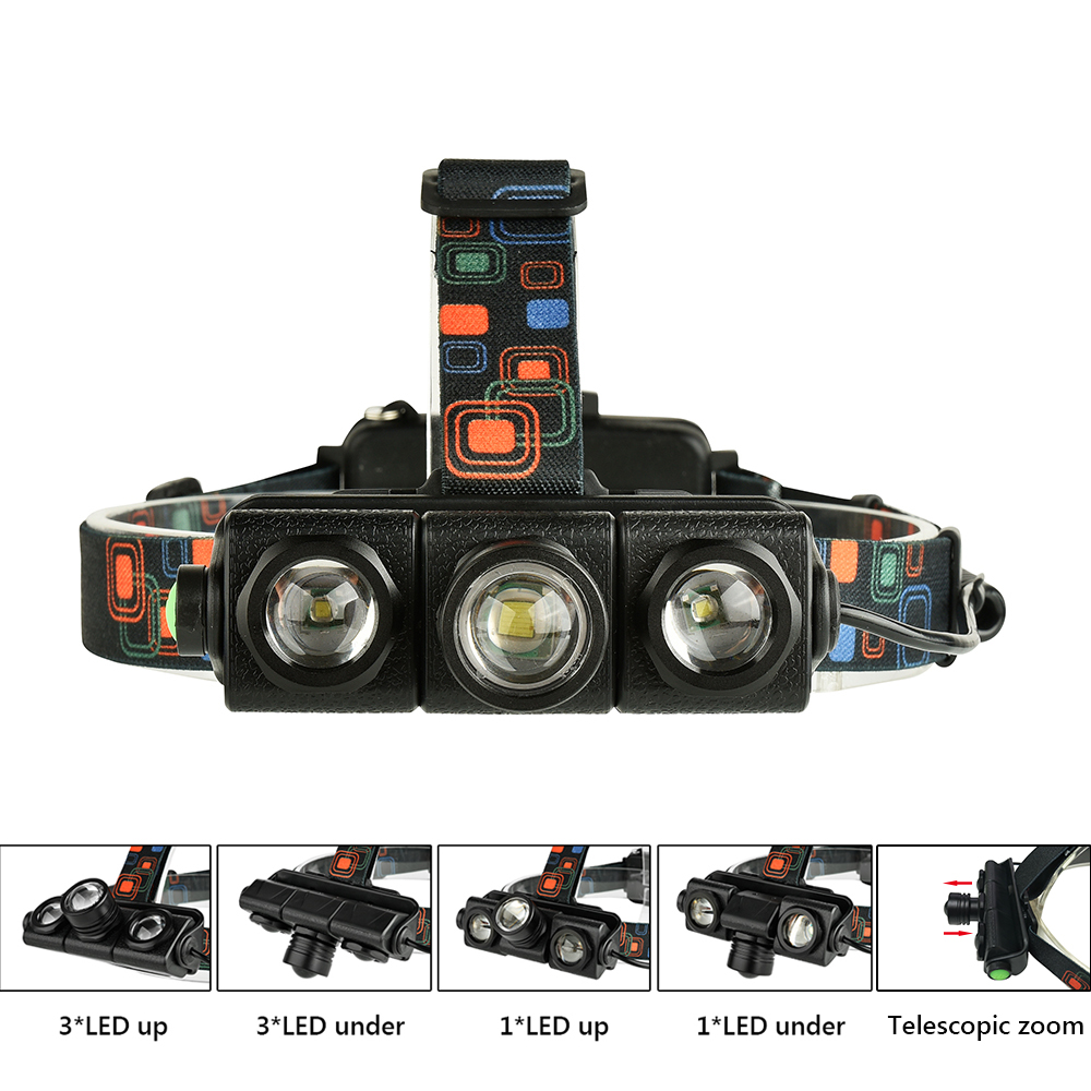 High power 3 led headlamp 180 degree headlight cree xml t6 waterproof 18650 head light torch lamp Hoofdlamp to free your hands sitemap 180 xml