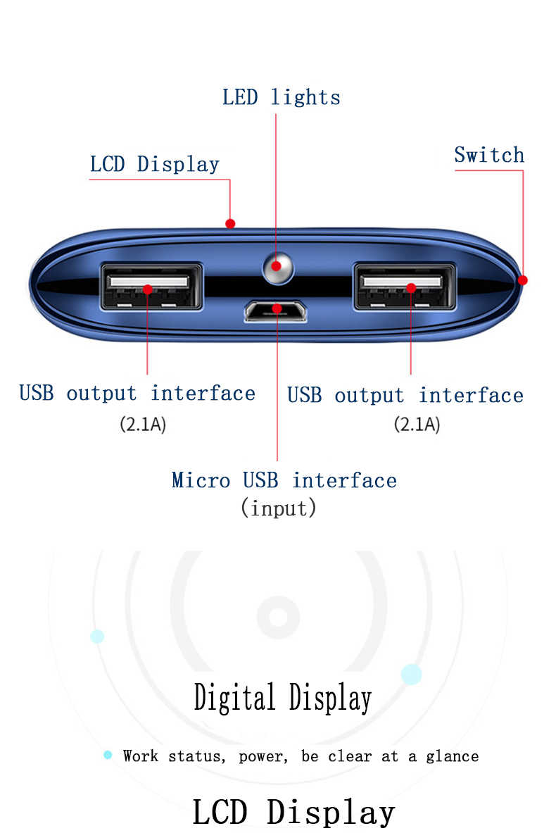 30000 mah قوة البنك بطارية خارجية PoverBank 2 USB LED تجدد Powerbank المحمولة الهاتف المحمول شاحن هواتف xiaomi سامسونج iphone XS