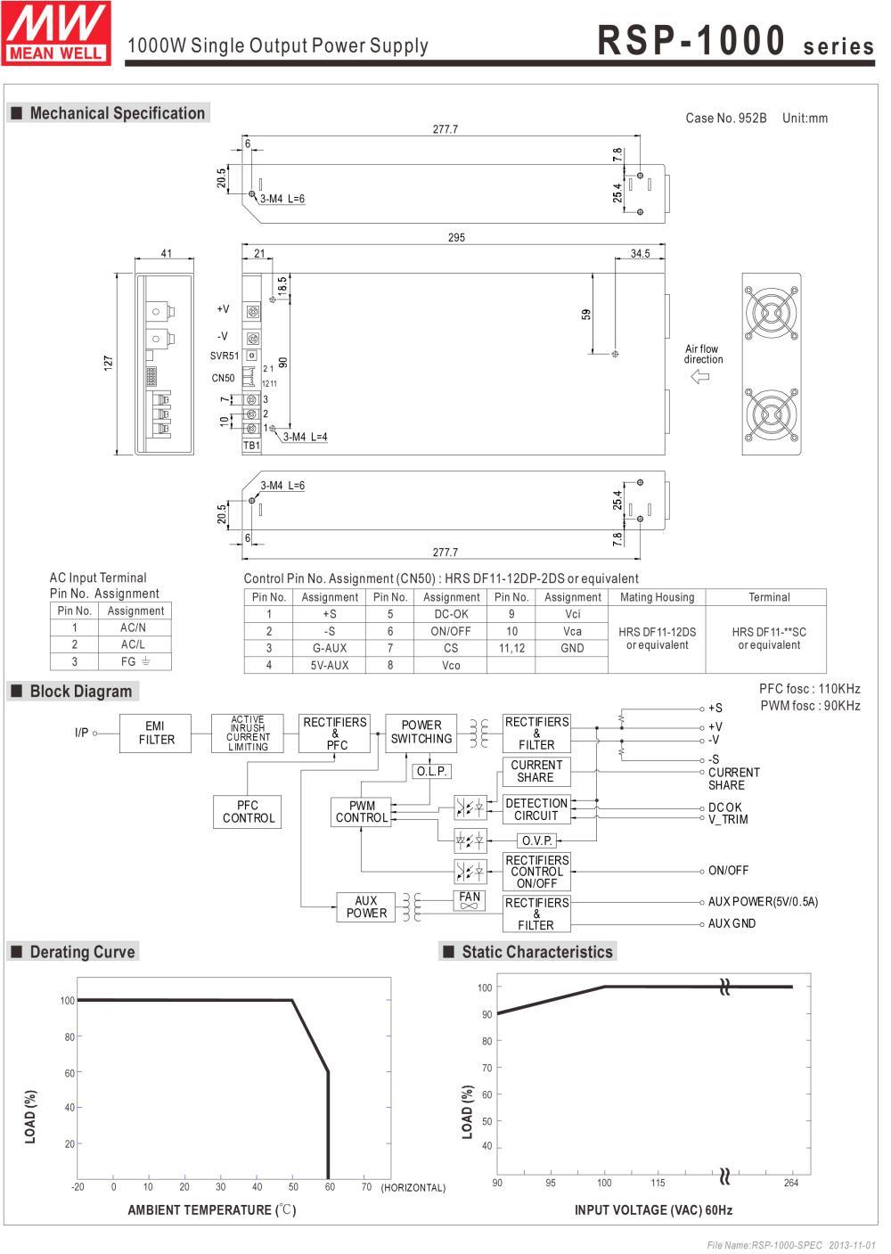 Alimentatore di commutazione//Alimentatore 960w 24v 40a; MeanWell rsp-1000-24