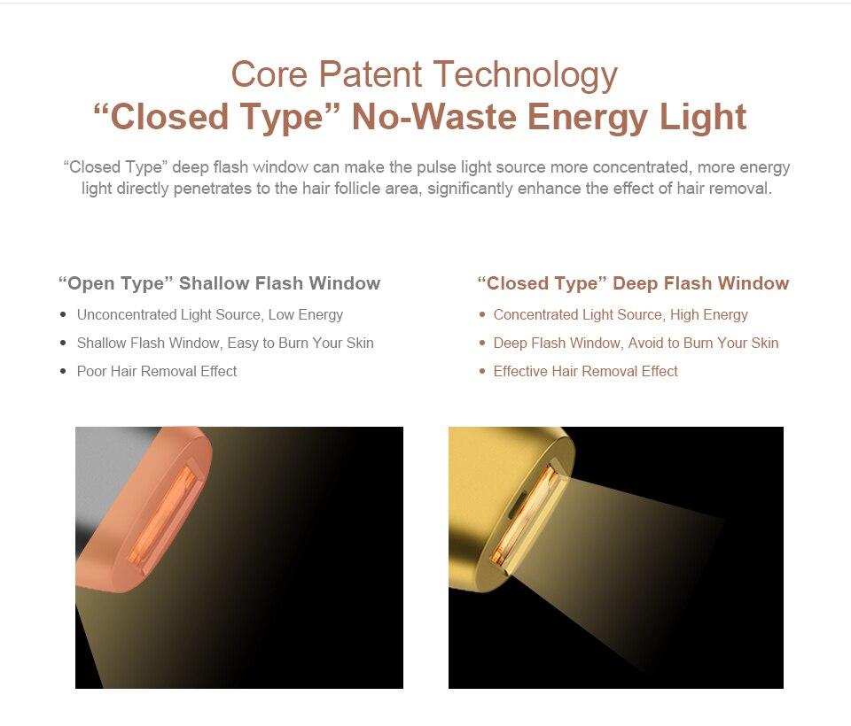 Toque de Exibição LCD Depiladora Laser Biquíni