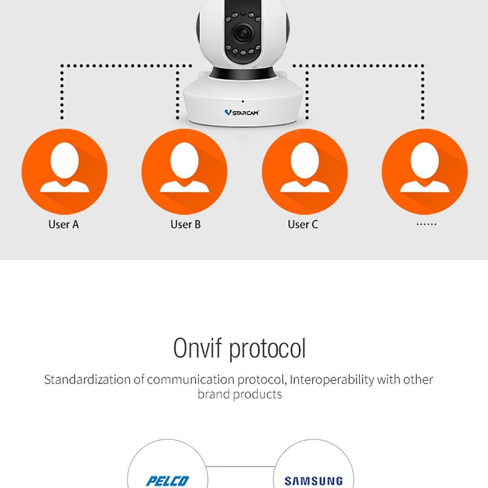 Onvif IP Camera 14